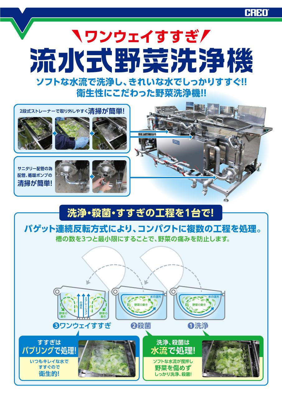 流水式野菜洗浄機