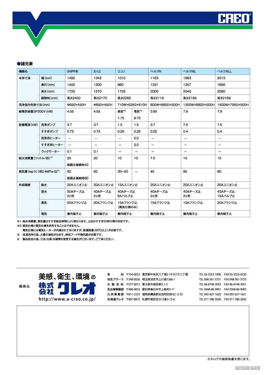 器具洗浄機カタログ(裏)