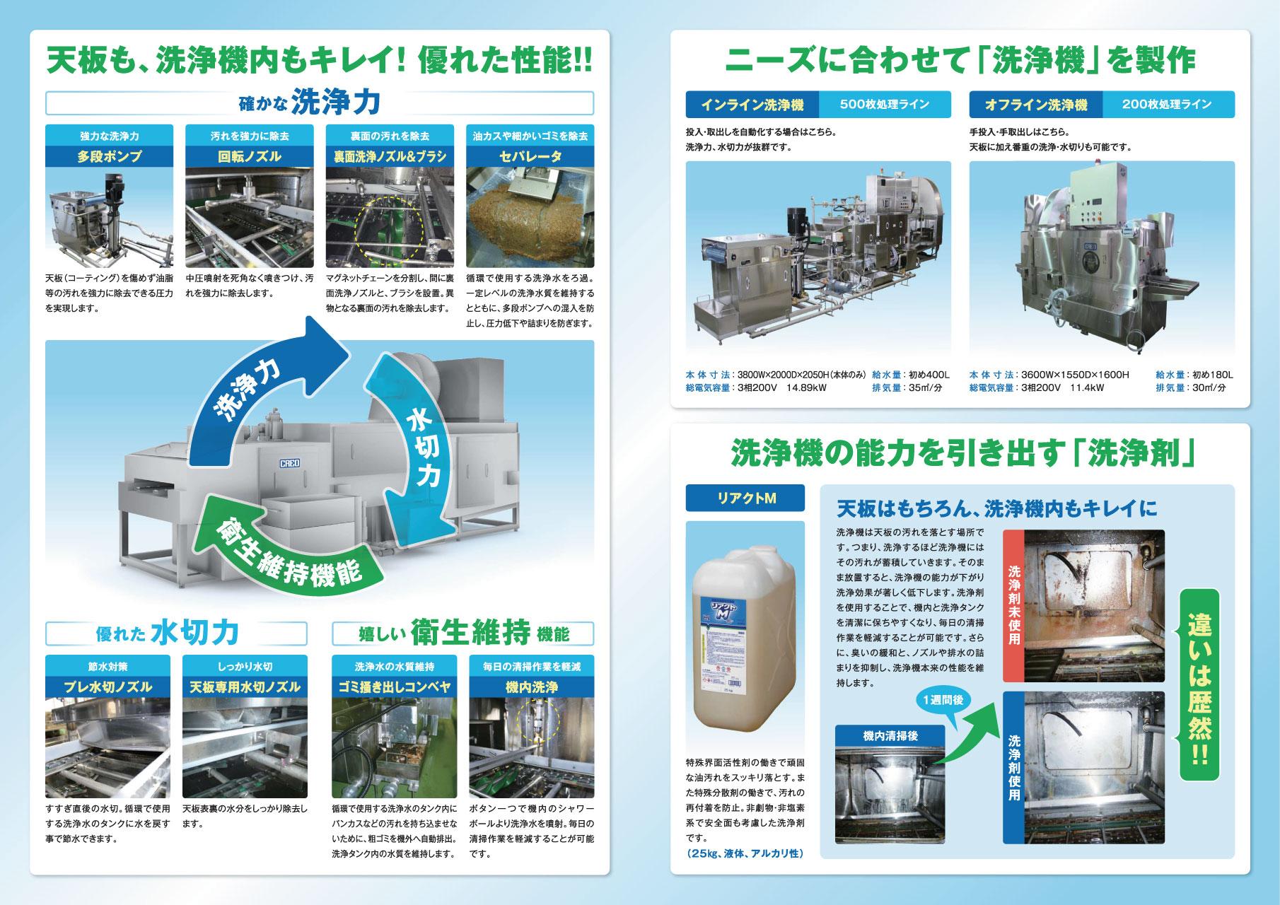 天板洗浄機カタログ(中面)
