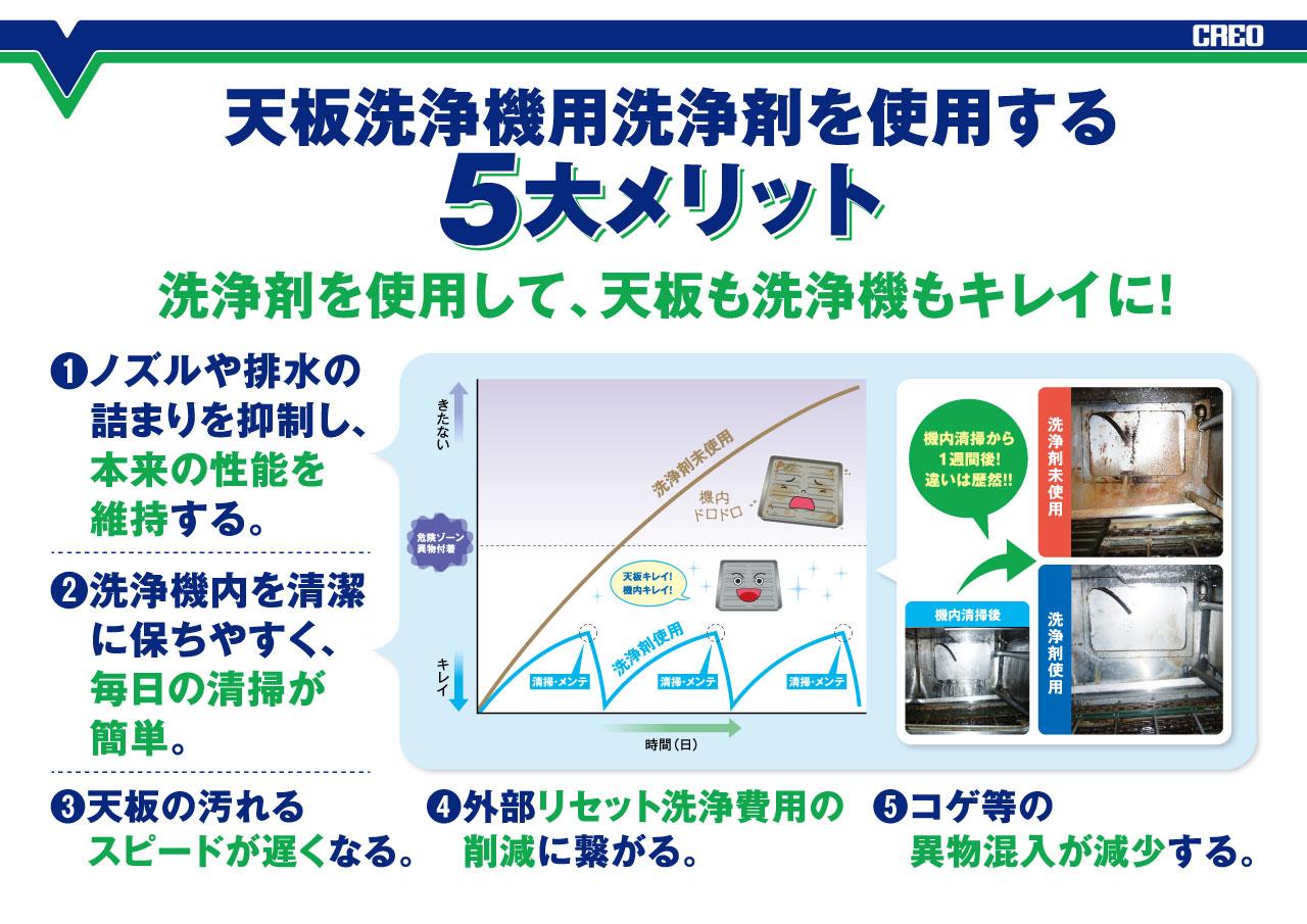 天板洗浄機用洗浄剤を使用する5大メリット
