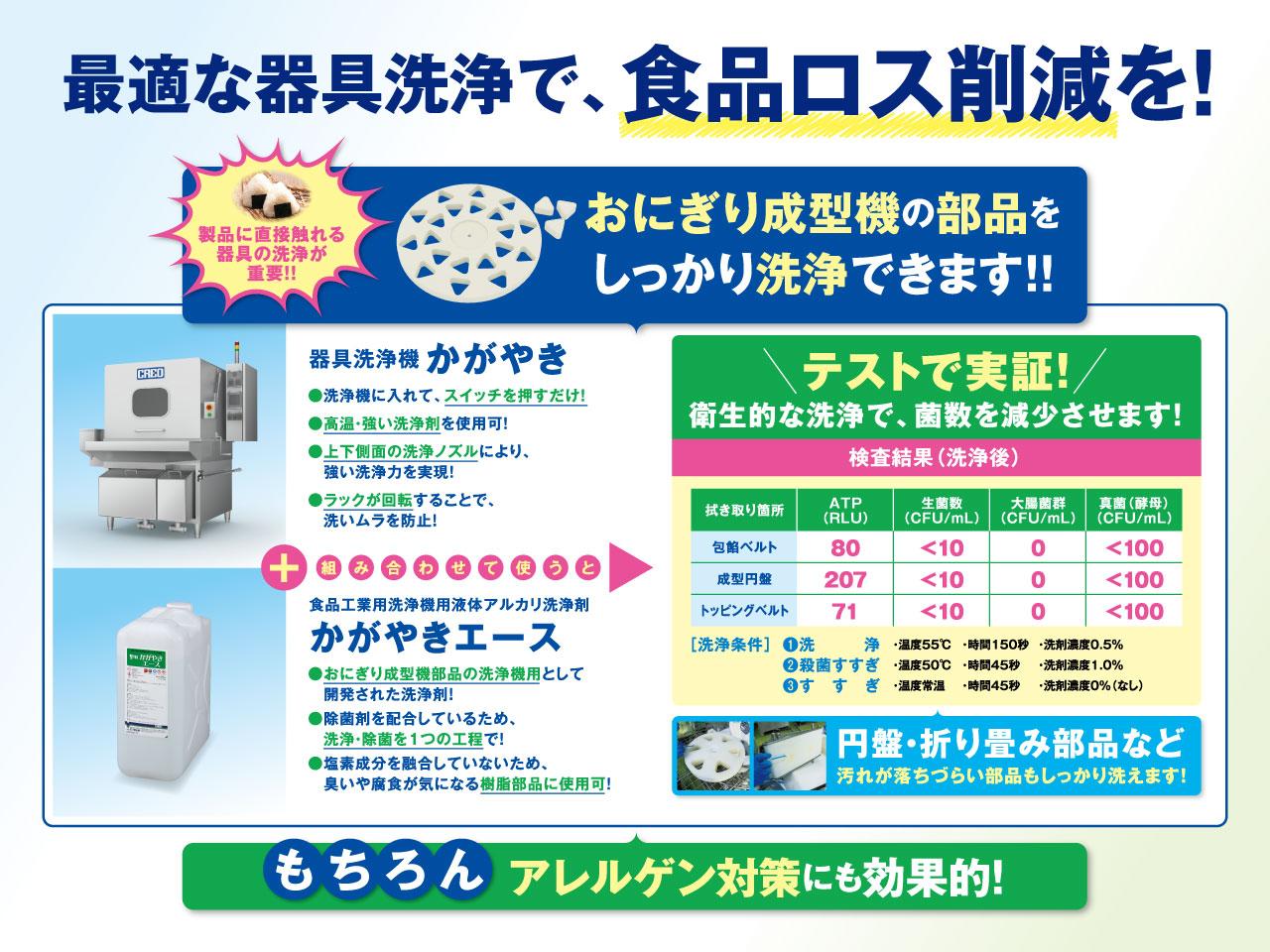 最適な器具洗浄で、食品ロス削減を!