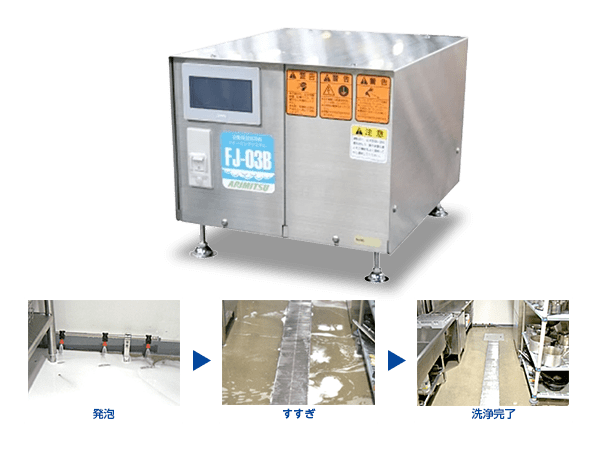 タイマー付き 自動洗浄システム